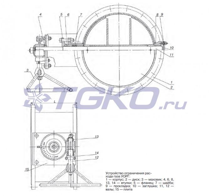 Клапан УОРГ-250