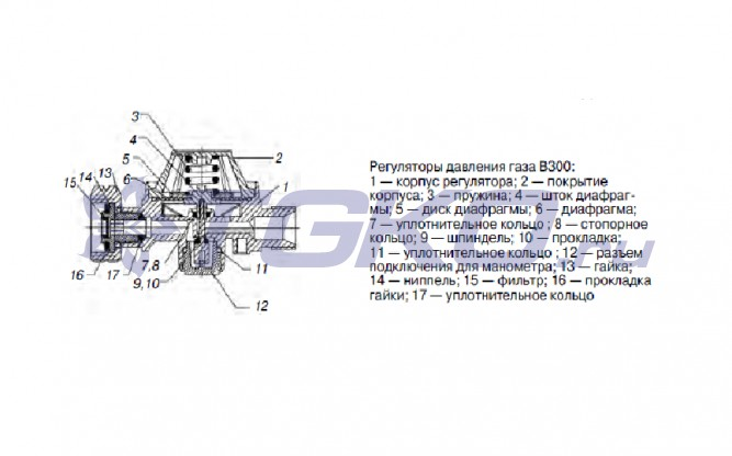 Регулятор давления газа B300
