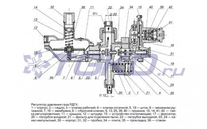Пружина рабочая для регулятора давления газа РДГК-10